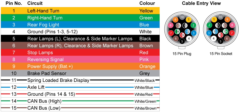 narva led tail light wiring diagram 200 harley softail