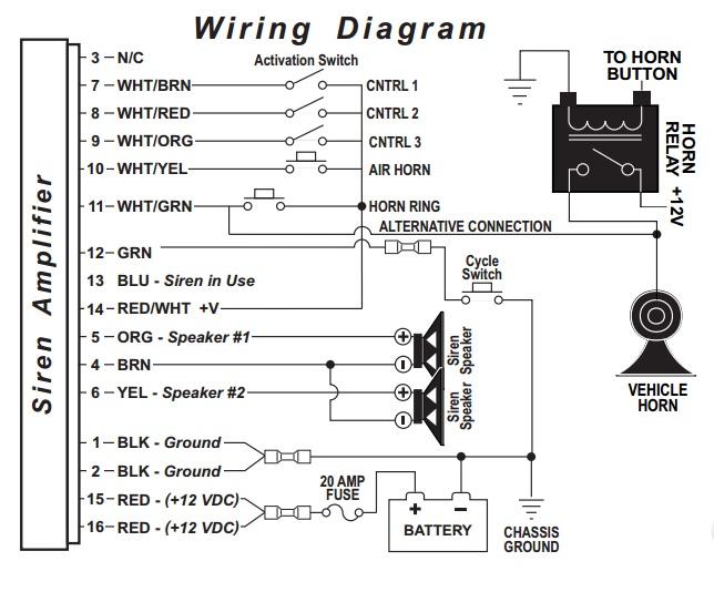 CY_1335] Wiring Diagram Likewise Whelen Tir3 Wiring Diagram On Whelen  Liberty Schematic WiringRele Gresi Apom Waro Isop Benkeme Mohammedshrine Librar Wiring 101