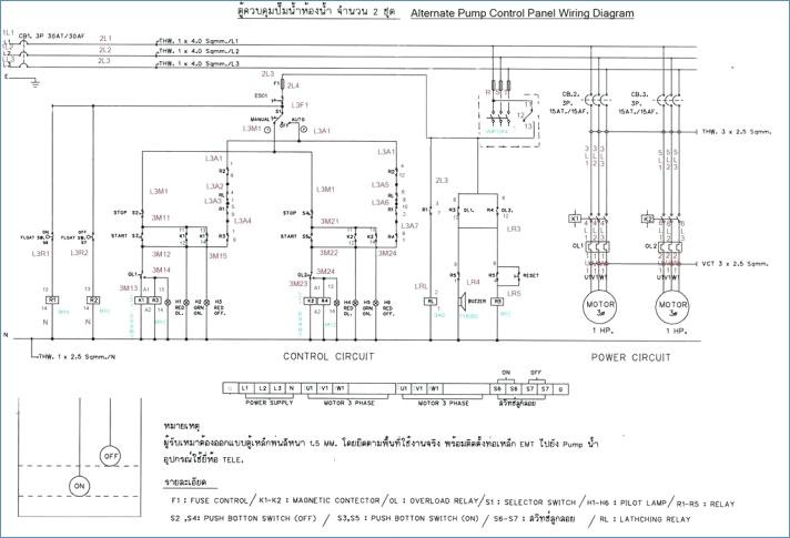Dm 0572 Understanding Control Panel Wiring Diagram