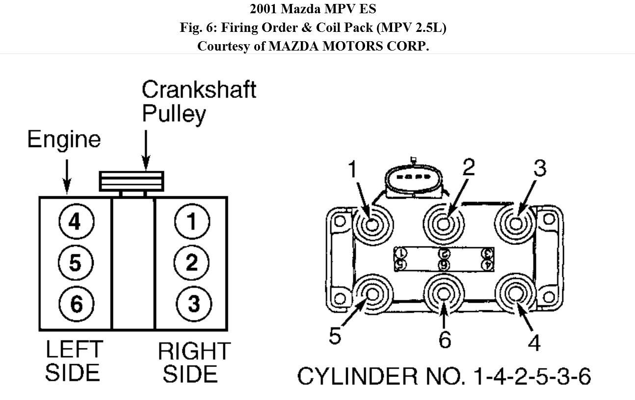 MX_1416] 2000 Mazda Mpv Engine Diagram Firing Download DiagramHete Tivexi Mohammedshrine Librar Wiring 101