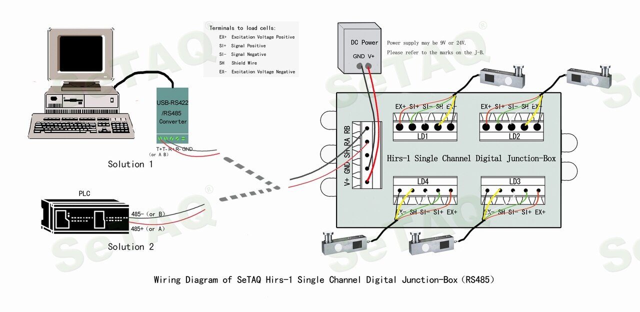 Ps3000 Wiring Diagram For Load Cell 66 Chevy Truck Wiper Wiring Diagram 2 Speed Oonboard Yenpancane Jeanjaures37 Fr
