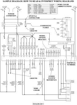 1999 Mitsubishi Mirage Wiring Diagram - Bathroom Lighting Regulations Wiring  Diagram - source-auto3.yenpancane.jeanjaures37.fr | Turbine Sensor Wiring Diagram 1999 Mitsubishi Mirage |  | Wiring Diagram Resource