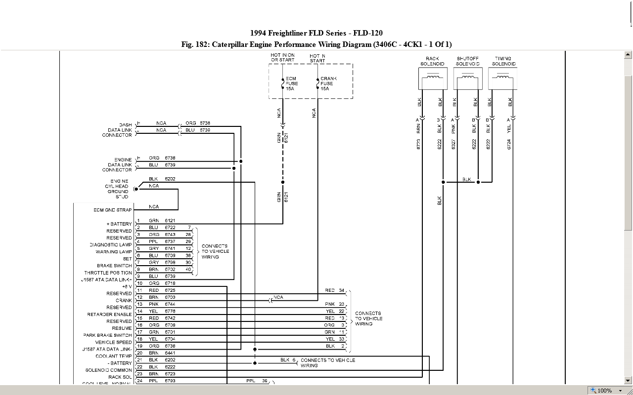 [DIAGRAM_38DE]  DIAGRAM] Cat 3406c Generator Wiring Diagram FULL Version HD Quality Wiring  Diagram - ECOLOGYDIAGRAMS.BELLEILMERSION.FR | Caterpillar Solenoid Wiring Diagram |  | ecologydiagrams.belleilmersion.fr