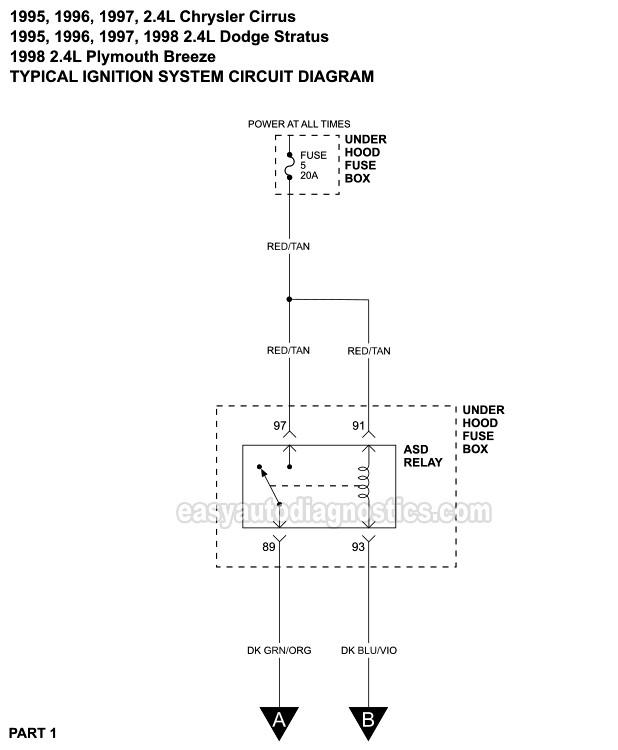 kw_1497] 1995 dodge stratus wiring diagram wiring diagram  kweca tran vira favo mohammedshrine librar wiring 101