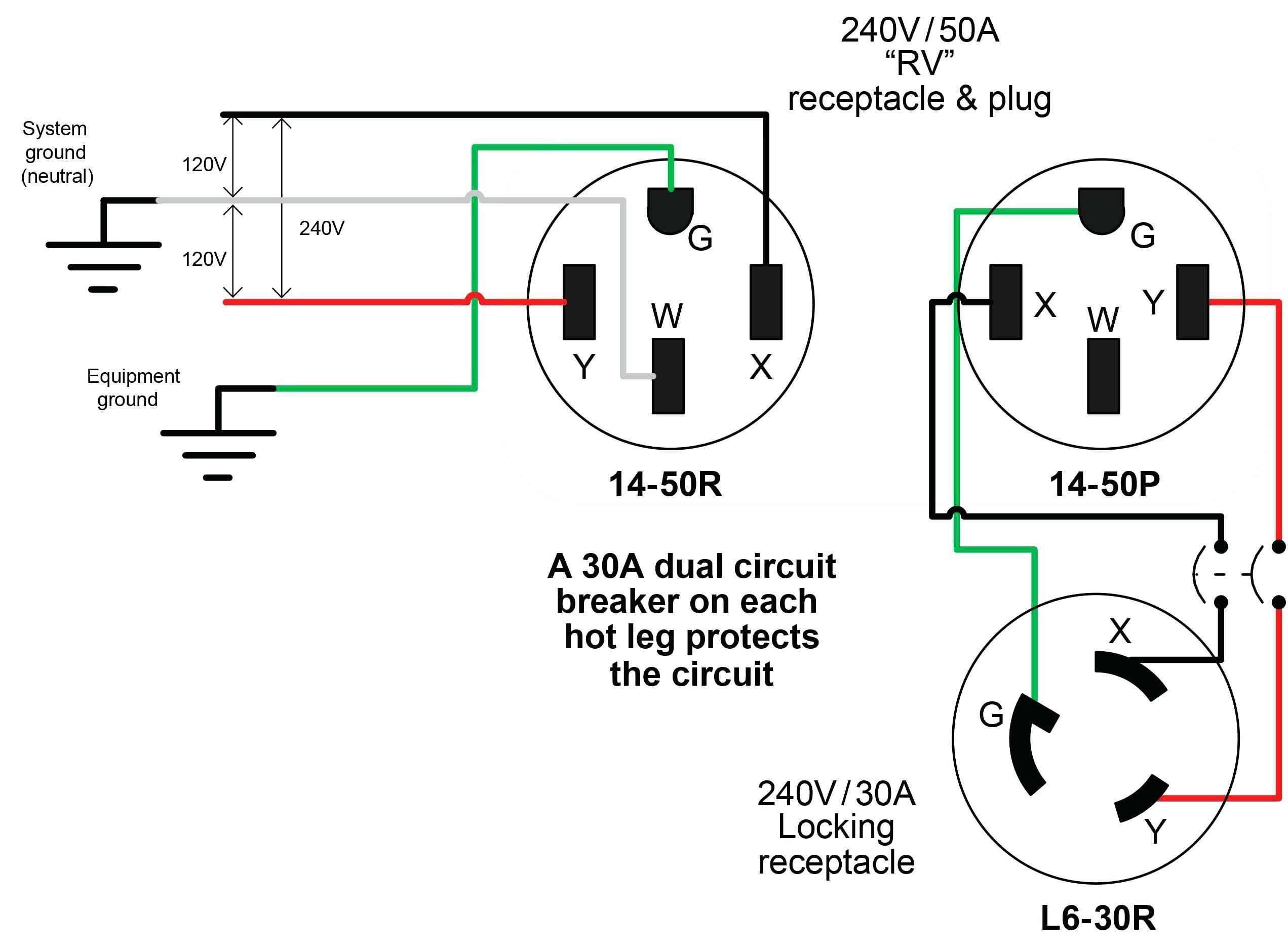 6 20 l14 30 wiring diagram - wiring diagram schematics l14 20 plug 3 wire 240 wiring diagram 3 wire 240 volt wiring wiring diagram schematics
