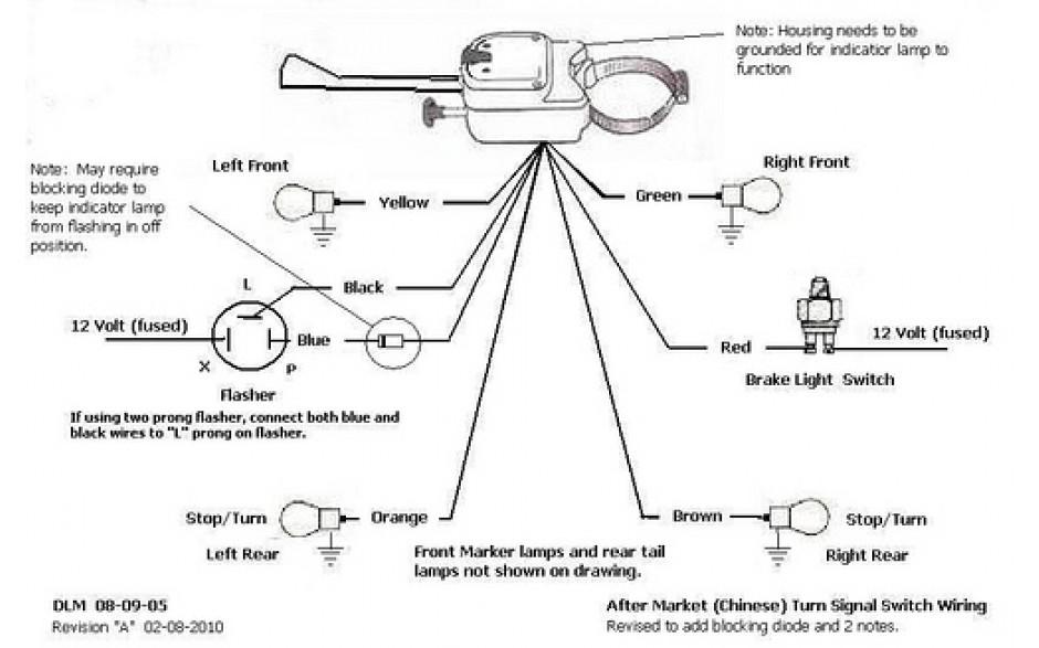 Surprising Universal Turn Signal Switch Wiring Diagram Vintage Hot Rod Basic Wiring Cloud Faunaidewilluminateatxorg