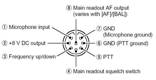 [NRIO_4796]   Icom Microphone Wiring Diagram - Clarion Double Din Wiring Diagram -  pontiacs.lalu.decorresine.it | Icom Mic Wiring Diagram |  | Wiring Diagram Resource