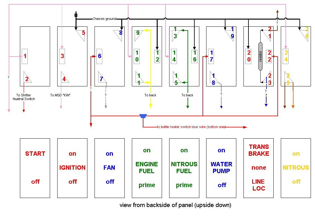 painless switch panel wiring diagram  honeywell visionpro