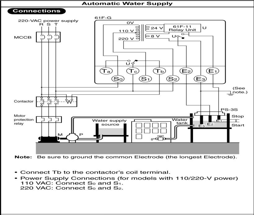 mt_7748] omron drive wiring diagram free diagram  etic egre mohammedshrine librar wiring 101