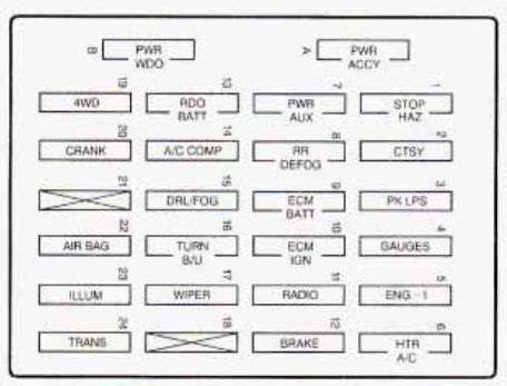[ZTBE_9966]  WF_8456] With 1997 Ford E150 Fuse Box Diagram On 97 Gmc Jimmy Fuse Box Free  Diagram | 1997 Isuzu Npr Fuse Box Map |  | Abole Xeira Mohammedshrine Librar Wiring 101