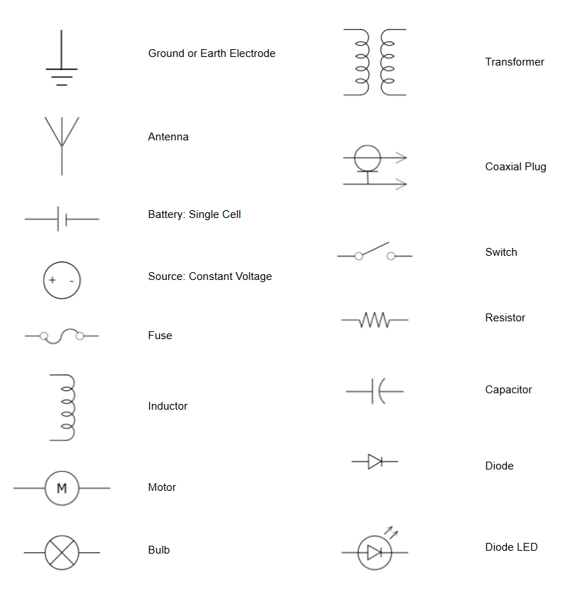 Remarkable Electrical Symbols Try Our Electrical Symbol Software Free Wiring Cloud Intelaidewilluminateatxorg