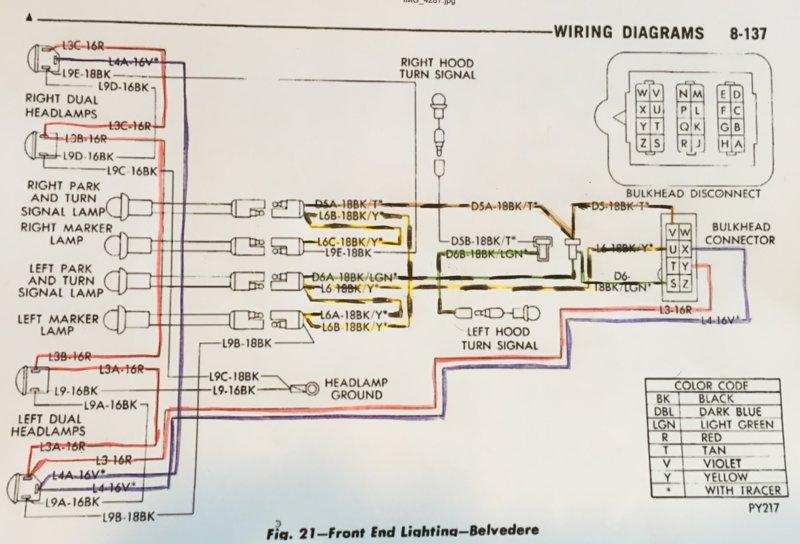 1970 Plymouth Duster Wiring Candelabra Light Socket Wiring Diagram Mazda3 Sp23 Ati Loro Jeanjaures37 Fr