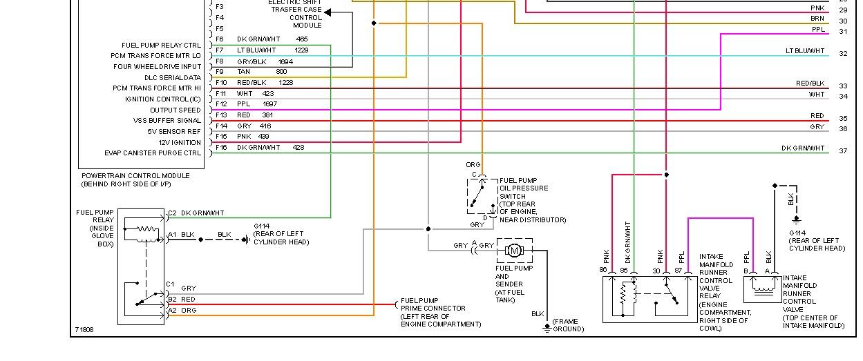 Strange 95 Gmc Sierra Wiring Diagram Basic Electronics Wiring Diagram Wiring Cloud Onicaalyptbenolwigegmohammedshrineorg