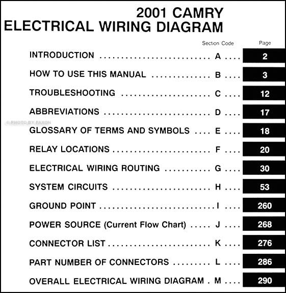 CD_8297] 01 Toyota Camry Electrical Wiring Diagram Wiring DiagramSpoat Mopar Bdel Elae Animo Bemua Mohammedshrine Librar Wiring 101