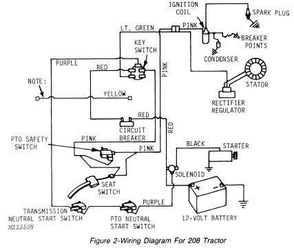 Bk 7324 Wiring John Deere Ignition Wiring John Deere Z225