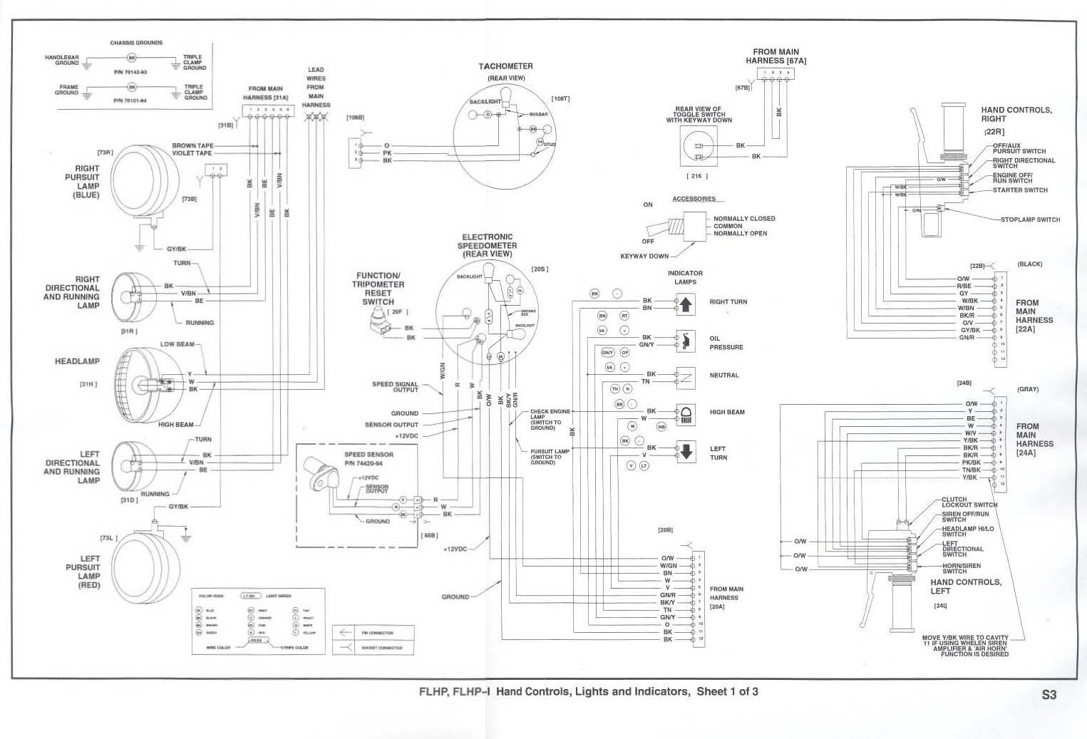[SCHEMATICS_4JK]  AW_9723] 2007 Harley Davidson Road King Wiring Diagram Download Diagram | 2007 Harley Road King Wiring Diagram |  | Socad Hendil Tzici Nuvit Inrebe Mohammedshrine Librar Wiring 101
