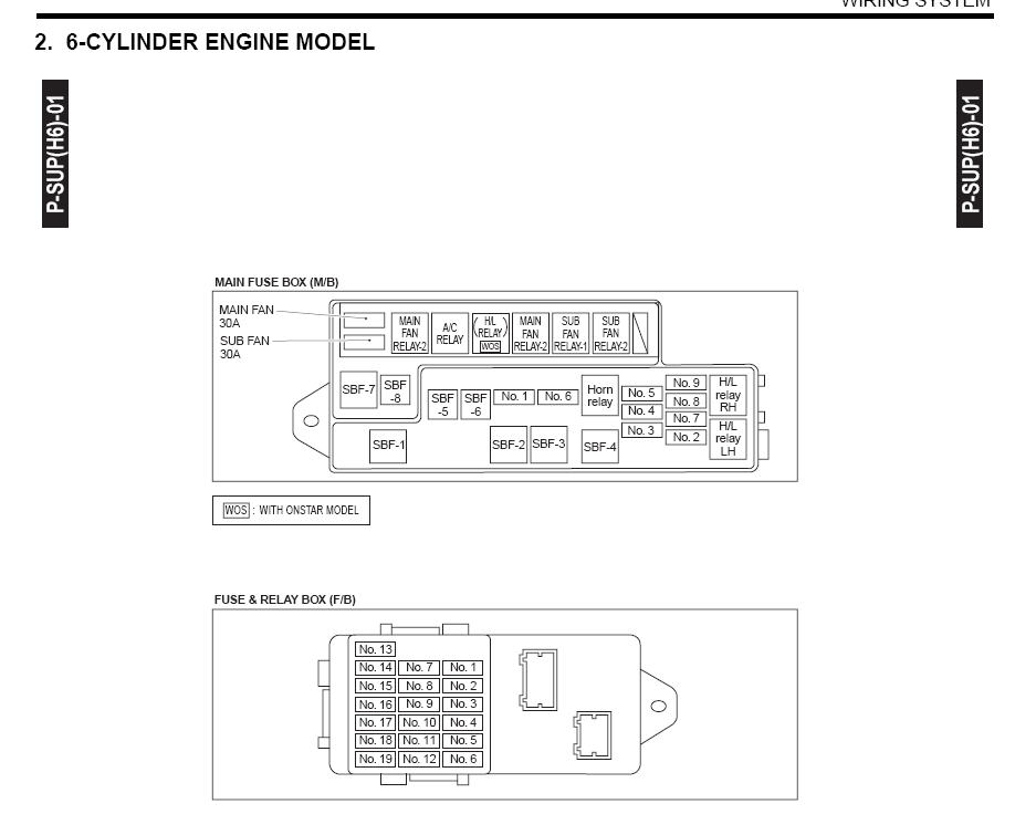 2002 subaru forester fuse diagram xe 0531  03 wrx fuse box diagram wiring diagram  03 wrx fuse box diagram wiring diagram