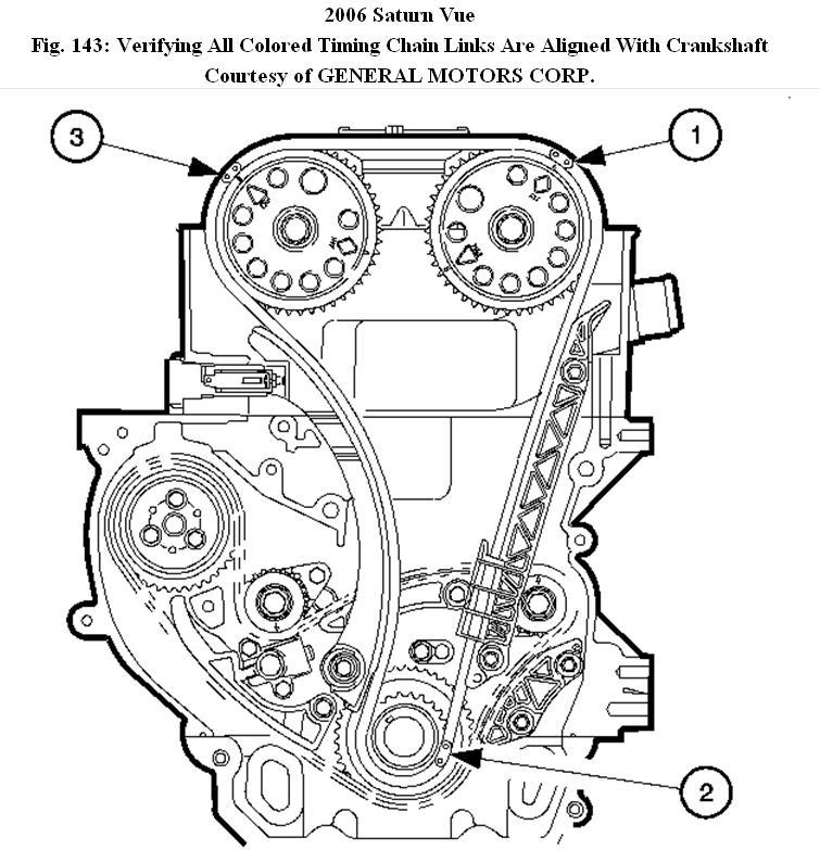 2 2l Ecotec Engine Diagram W900 Cummins Engine Wiring Harness Diagram Audi A3 Ab12 Jeanjaures37 Fr