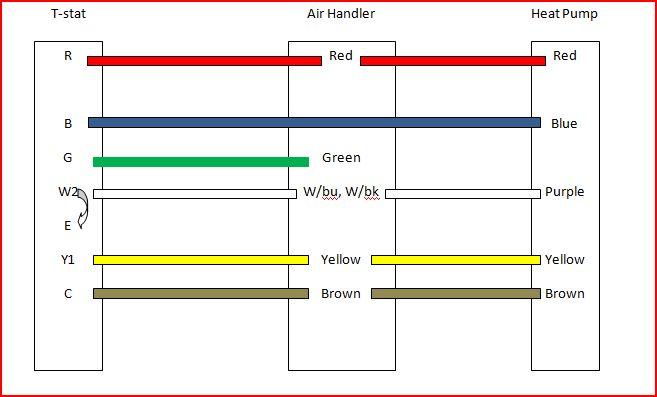 Lg 8773 Rheem Heat Pump Wiring Diagram Moreover Heat Pump Wiring Diagram Schematic Wiring