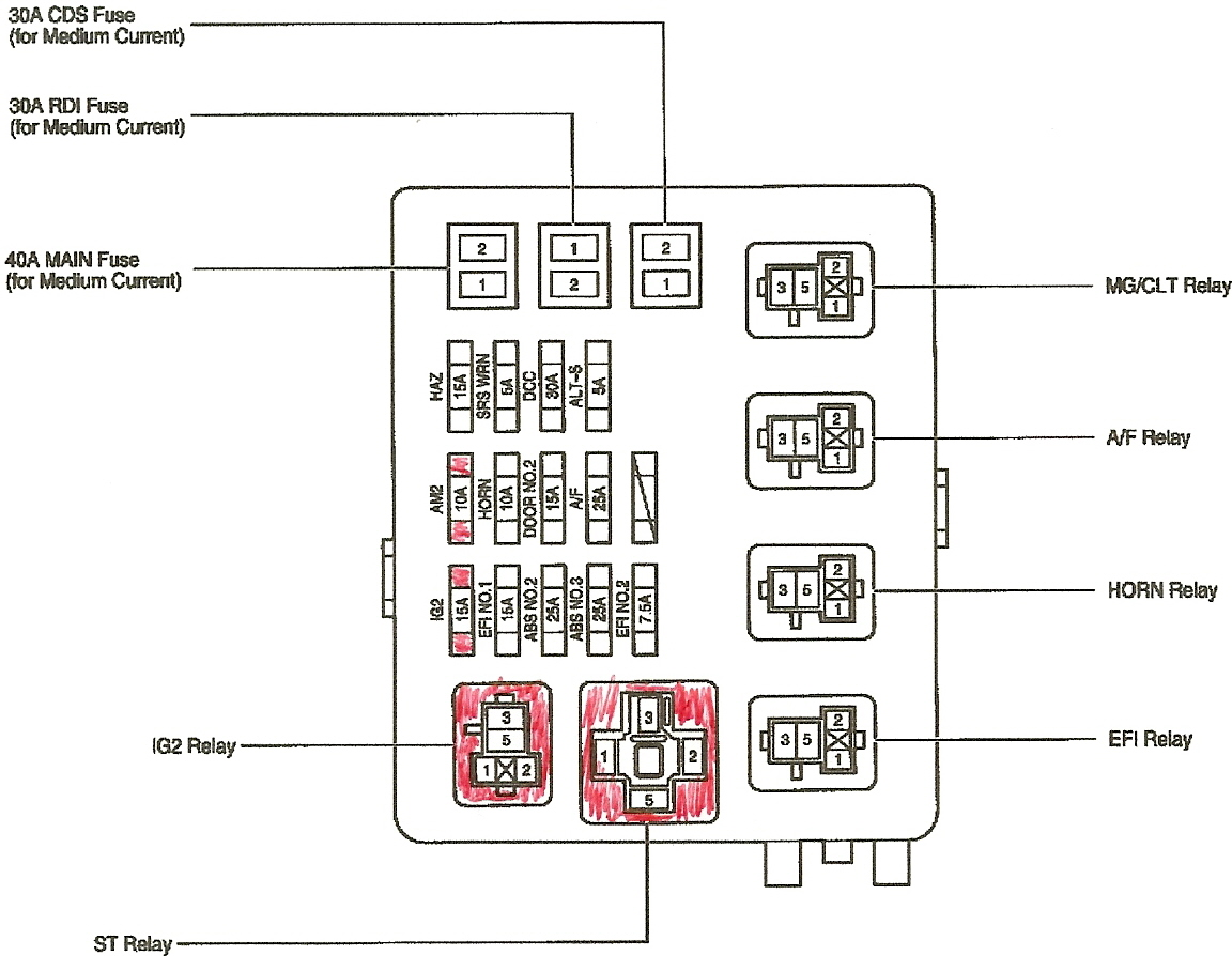 ay_0491] 2000 solara fuse box free download wiring diagram schematic wiring  diagram  wazos pap cajos mohammedshrine librar wiring 101
