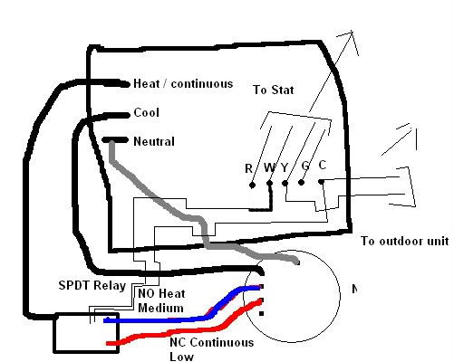 Rescue Condenser Fan Motor Wiring Diagram
