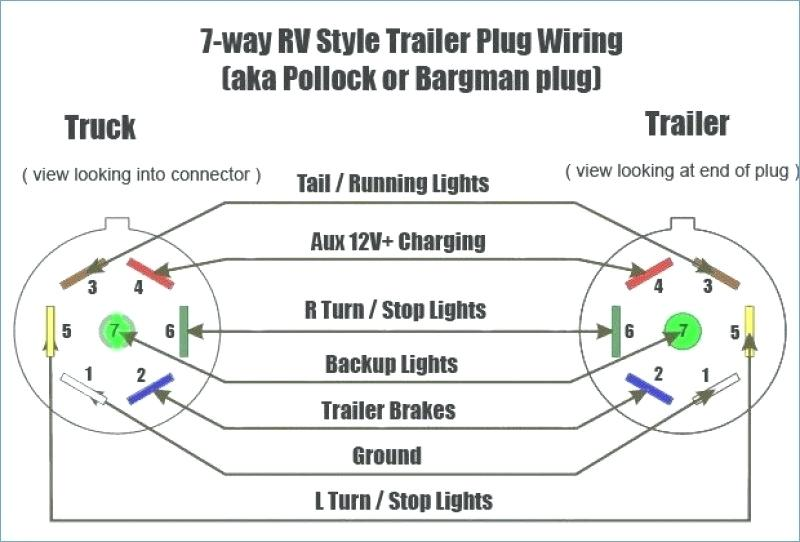 6 Pin Round Trailer Plug Wiring Diagram from static-assets.imageservice.cloud