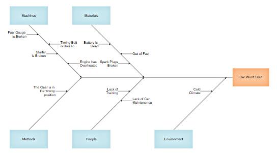Nx 9338 Fish Diagram Business Tools Free Diagram