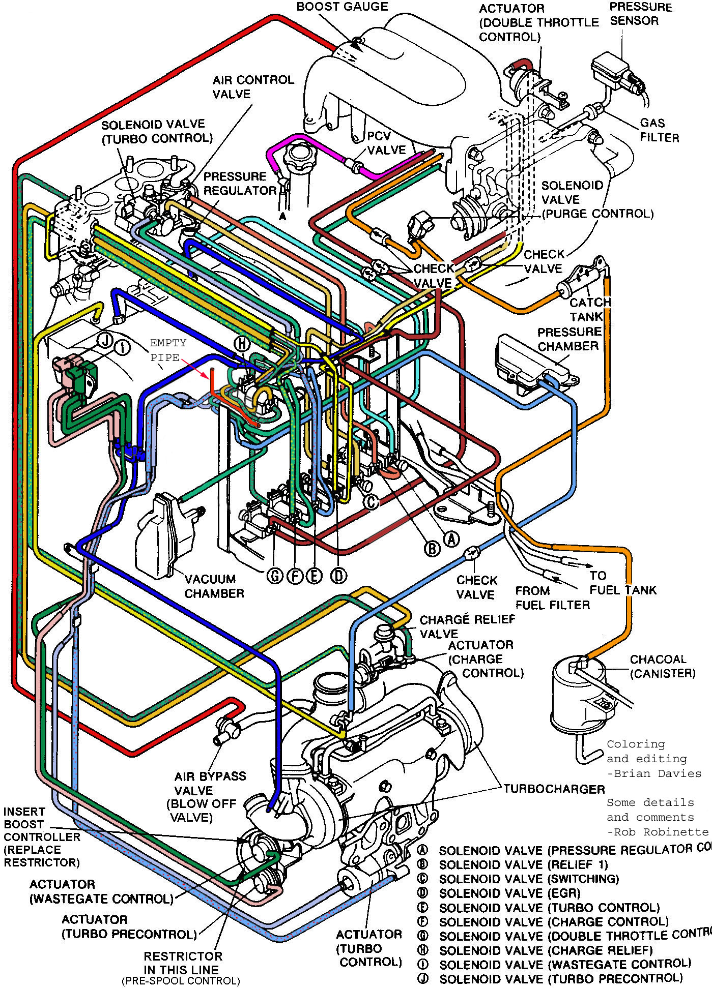 Terrific Fd3S Ecu Wiring Diagram Carbonvote Mudit Blog Wiring Cloud Licukaidewilluminateatxorg