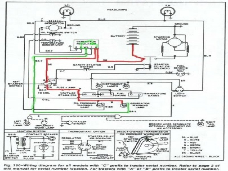 ford tractor wiring diagrams naa | wiring diagrams folk store  wiring diagram library