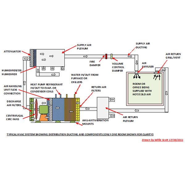 refrigeration components wiring diagram symbols dg 6552  air conditioning components diagram  air conditioning components diagram