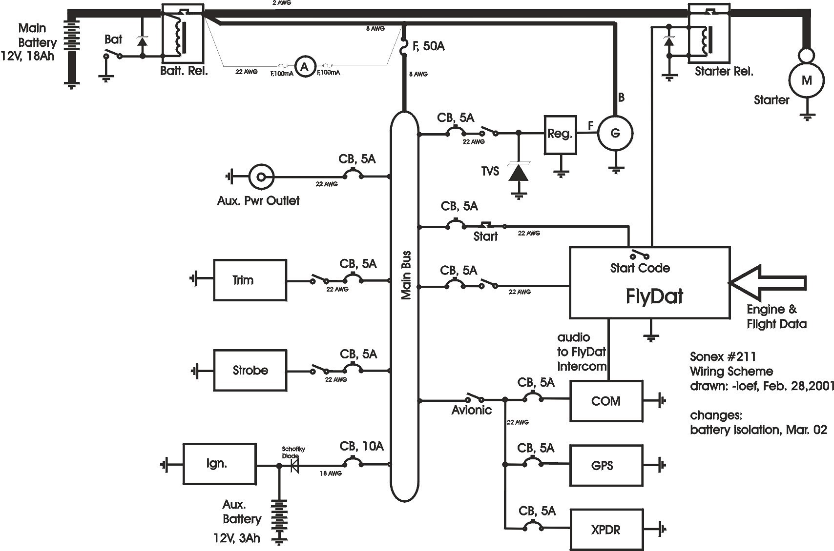 Dyna 2000i Wiring General Wiring Diagrams