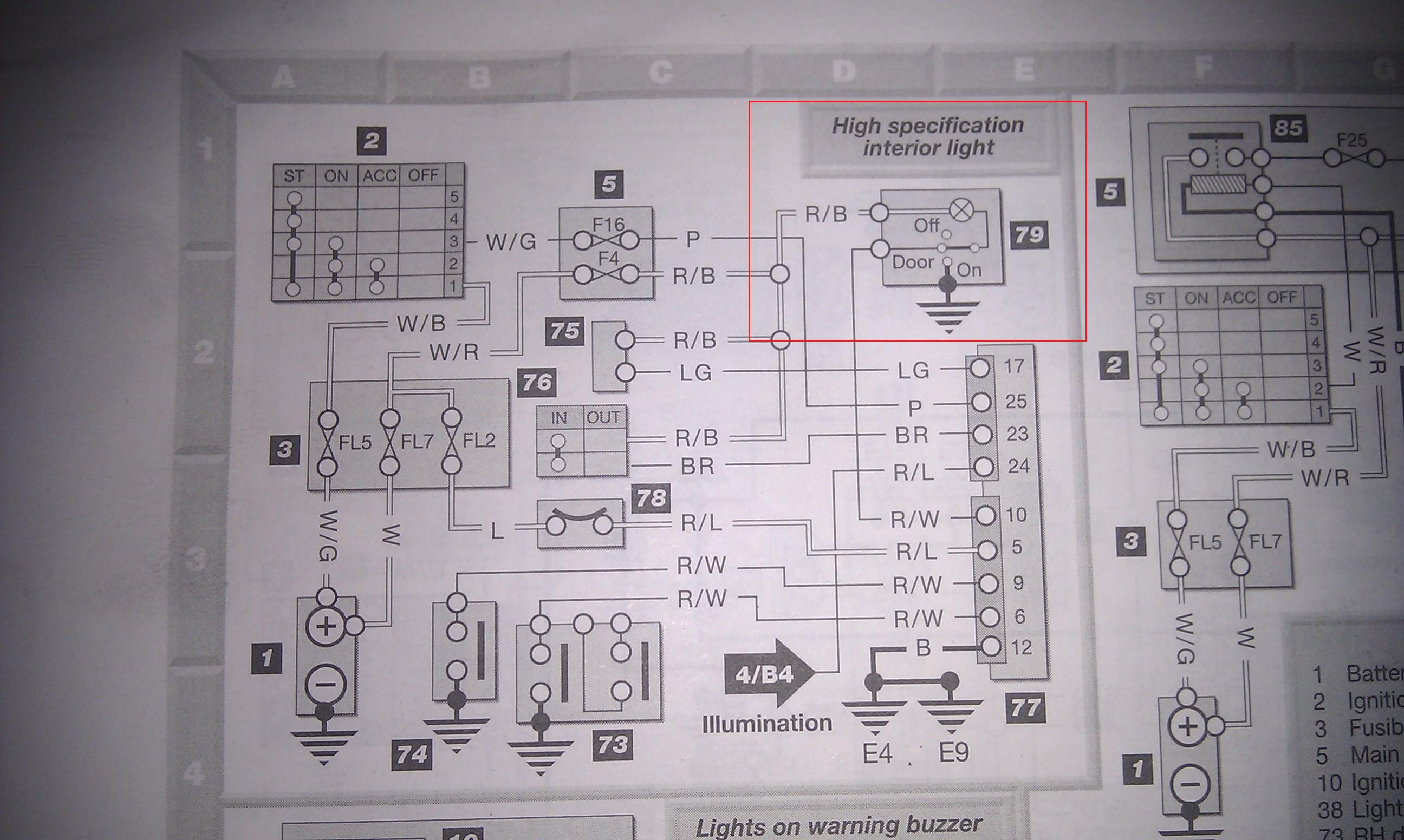 Nissan March K11 Wiring Diagram