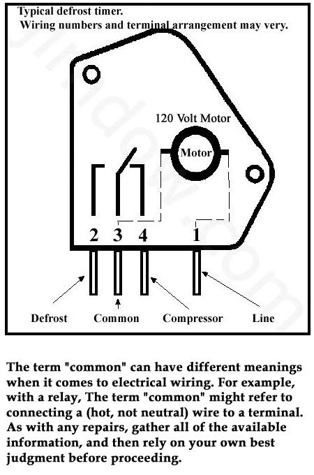 HV_8978] Bpl Frost Free Refrigerator Wiring Diagram Download DiagramHison Nnigh Cali Sapebe Mohammedshrine Librar Wiring 101