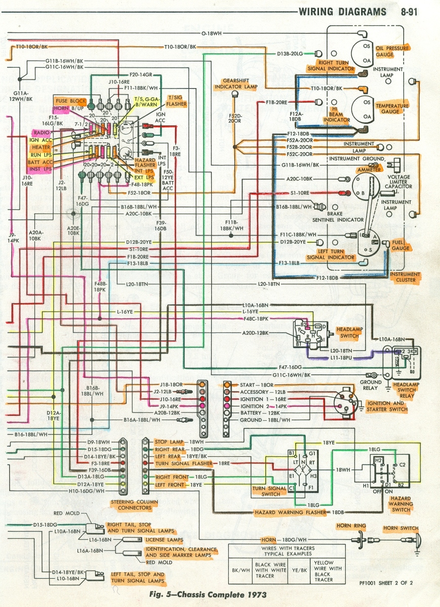 Winnebago Rb Wiring Diagram