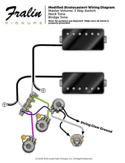 Peachy Hh Stratocaster Wiring Diagram Basic Electronics Wiring Diagram Wiring Cloud Eachirenstrafr09Org