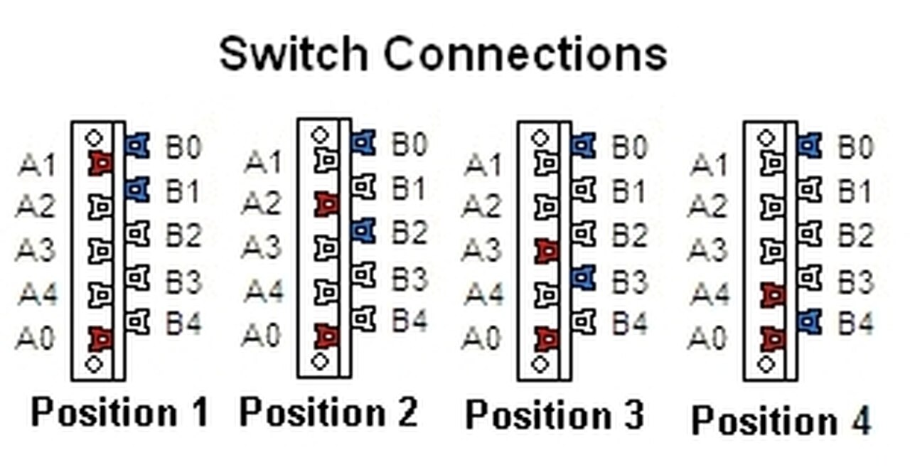 Oak Grigsby 5-Way Switch Wiring Diagram from static-assets.imageservice.cloud