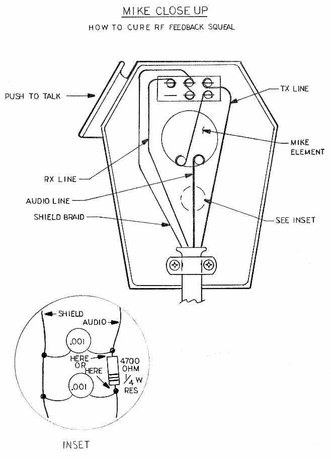 Peachy Motorola Microphone Wiring Diagram Diagram Data Schema Wiring Cloud Rdonaheevemohammedshrineorg