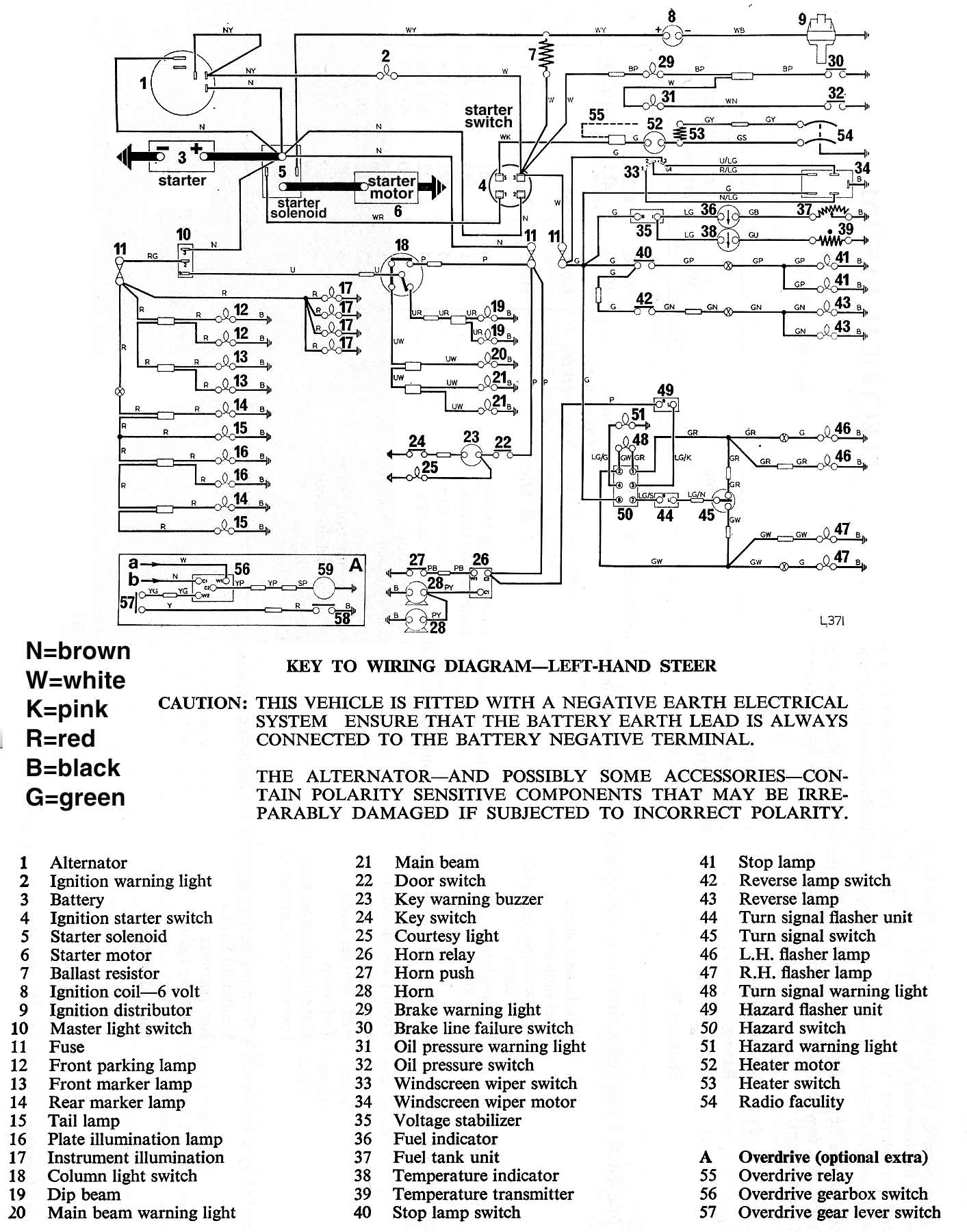 Ty 5094 Wiring Diagram On 1965 Mgb Wiring Diagram Get Free Image About Schematic Wiring