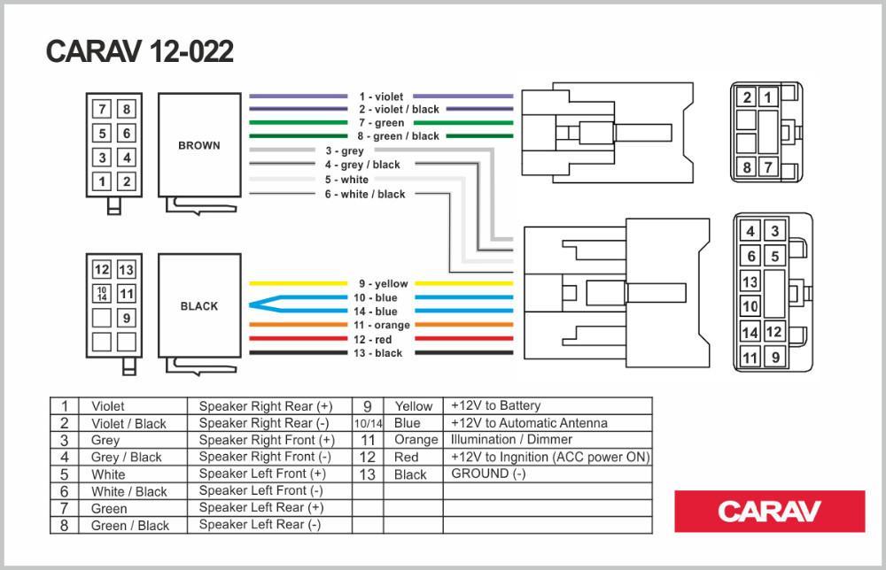 renault kangoo radio wiring diagram  wiring diagram ground
