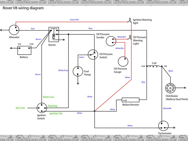 Wiring Diagram V8 Ignition