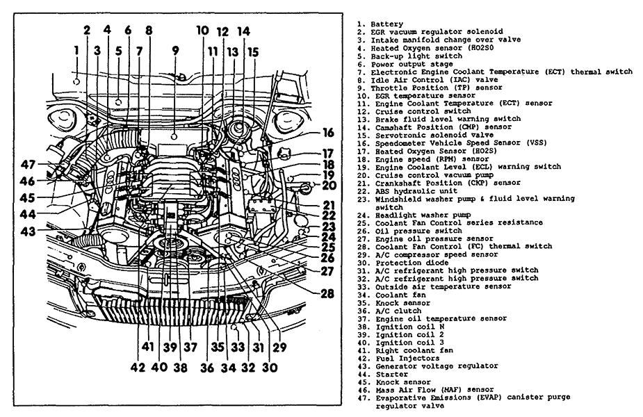 Audi Gt Engine Diagram - Wiring Diagram Data poised-build -  poised-build.portorhoca.it | 2004 Audi A4 1 8t Engine Diagram |  | poised-build.portorhoca.it