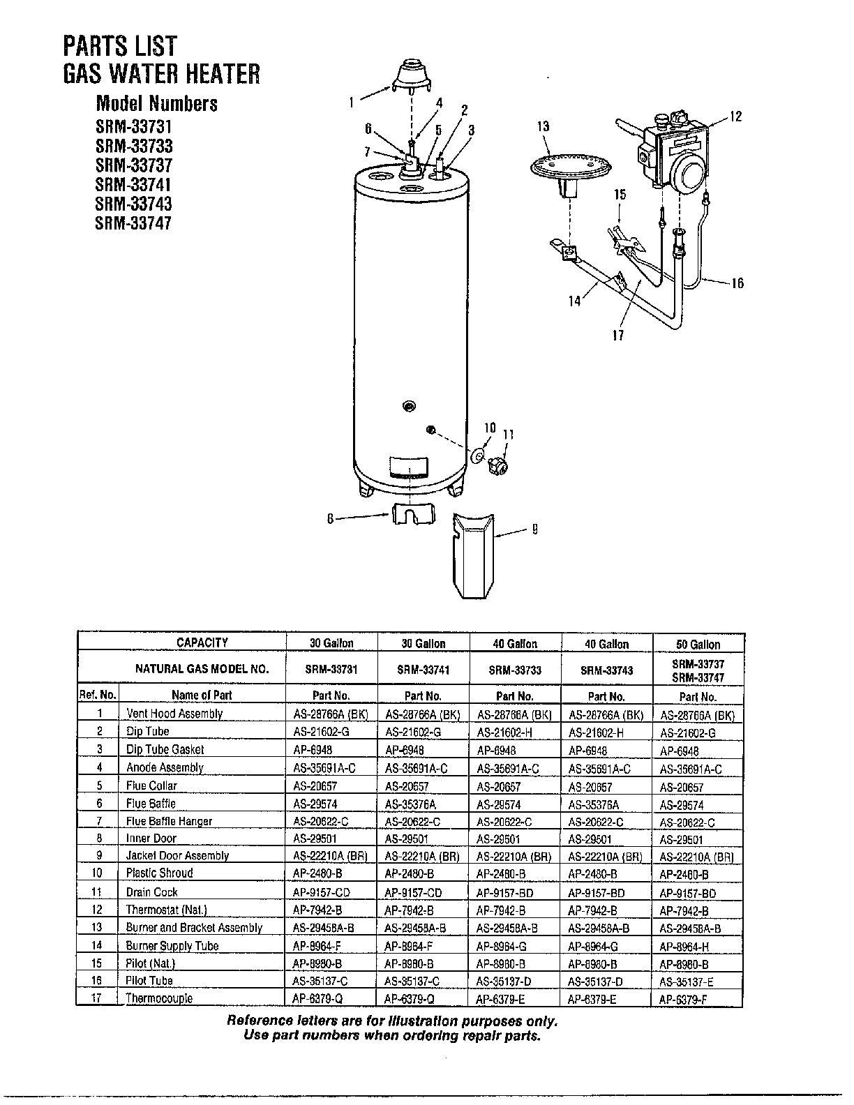 rheem water heater wiring schematic bw 3312  rheem gas hot water heater diagram schematic wiring  rheem gas hot water heater diagram