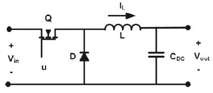 Astonishing Circuit Diagram Of Buck Converter Download Scientific Diagram Wiring Cloud Gufailluminateatxorg