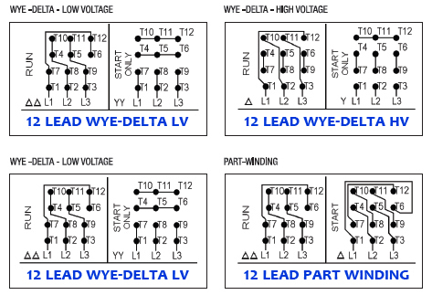 Outstanding Three Phase Electric Motor Wiring Diagrams Wiring Cloud Itislusmarecoveryedborg