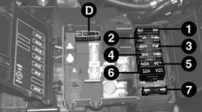 Enjoyable Fiat Barchetta Fuse Box Location Online Wiring Diagram Wiring Cloud Licukaidewilluminateatxorg