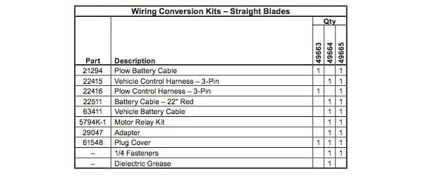 Prime Western Wire Harness Wiring Diagram Tutorial Wiring Cloud Onicaalyptbenolwigegmohammedshrineorg