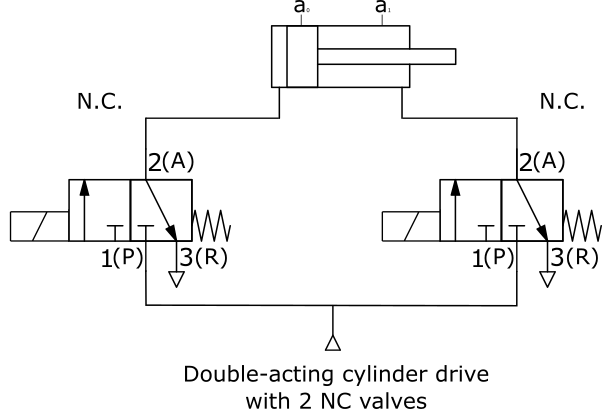Swell Air Solenoid Valve Diagram Wiring Diagram Wiring Cloud Monangrecoveryedborg
