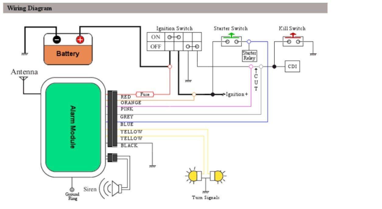 GD_5222] Diagram As Well Python Remote Start Wiring Diagram On Dball Wiring  Download DiagramMecad Jidig Mohammedshrine Librar Wiring 101
