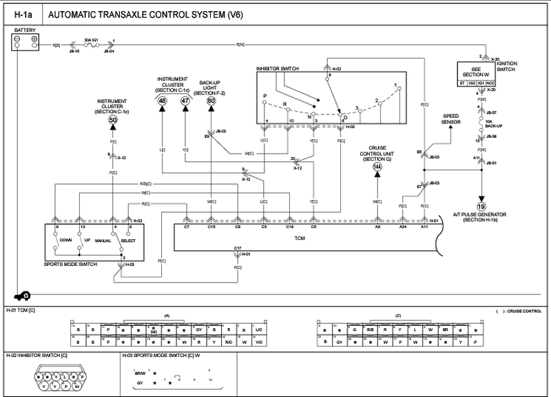 2015 Kia Optima Wiring Diagram Wiring Diagram Schematic Know Store Know Store Aliceviola It