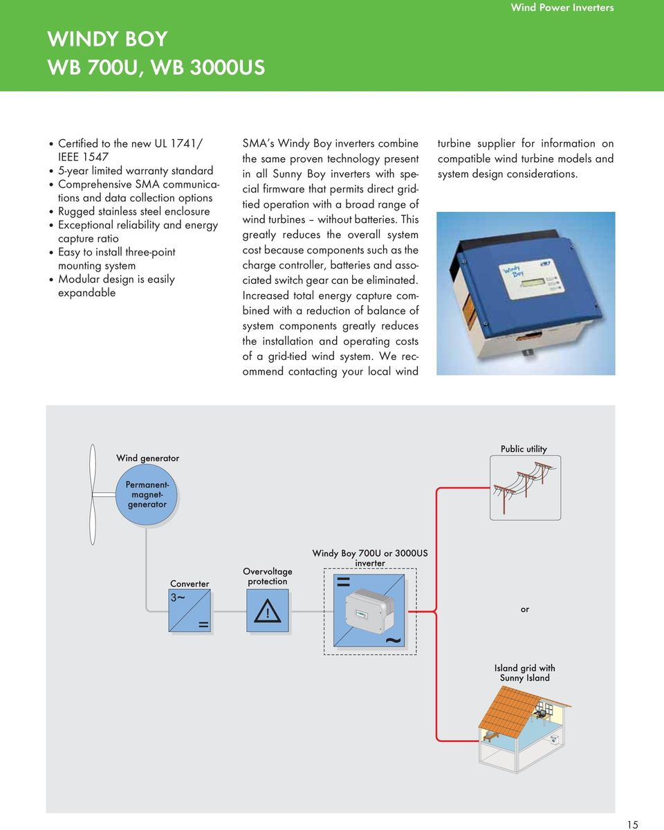 Wiring Diagram Grid Tied Solar With Backup Generator